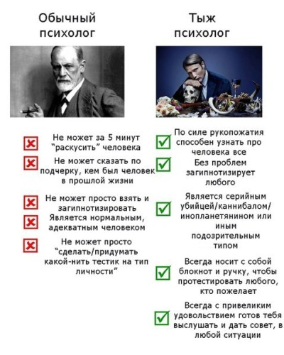 Тыж психолог1